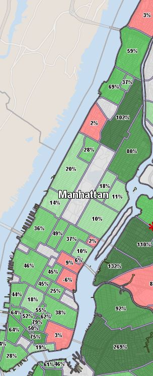 manhattan gentrification