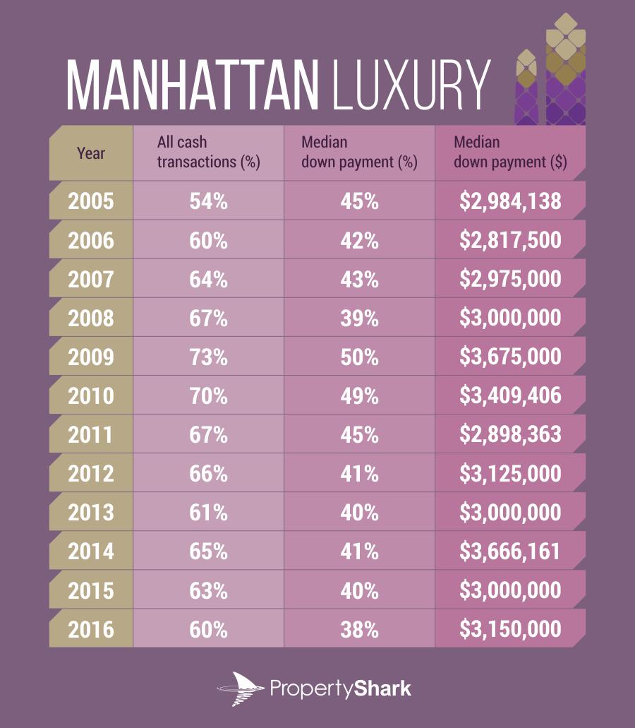 manhattan-luxury-002