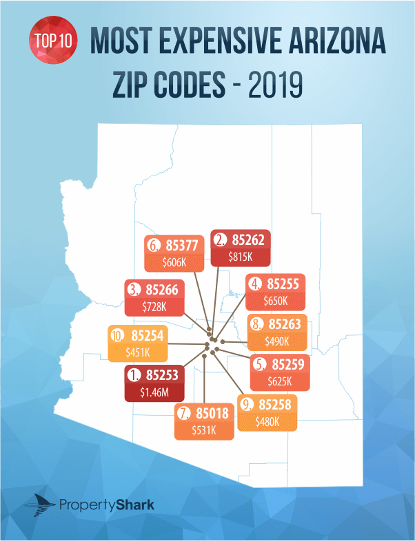 Top 50 Most Expensive Desert States Zip Codes In 2019